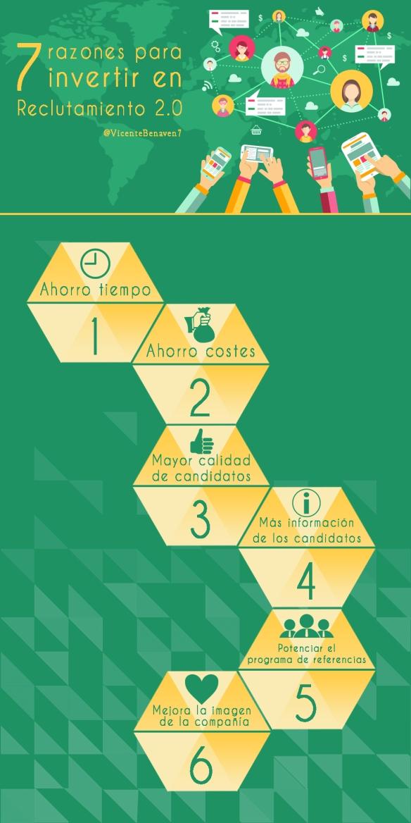 Infografia Ventajas Reclutamiento 2